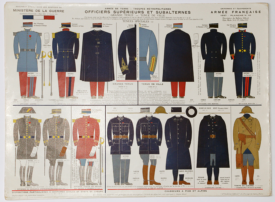 Planches sur les uniformes de l'armée Française avant Seconde Guerre Mondiale