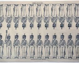 Petits Soldats de Strasbourg - Artillerie Garde Second Empire 1855 - Planche Silbermann