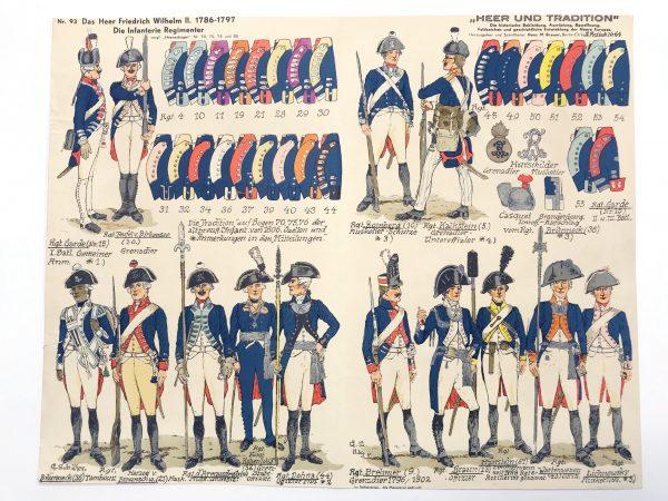 Planche 93 - Heer Und Tradition - Hans Bauer - Uniforme - Preussen Heer Friedrich Wilhelm - 1786-1797 - Die Historische Uniformierung