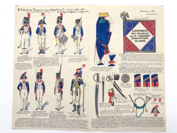 Planche 24 - Heer Und Tradition - Hans Bauer - Uniforme - Infanterie Française Napoleon 1er - 1804 -1812 - Die Historische Uniformierung